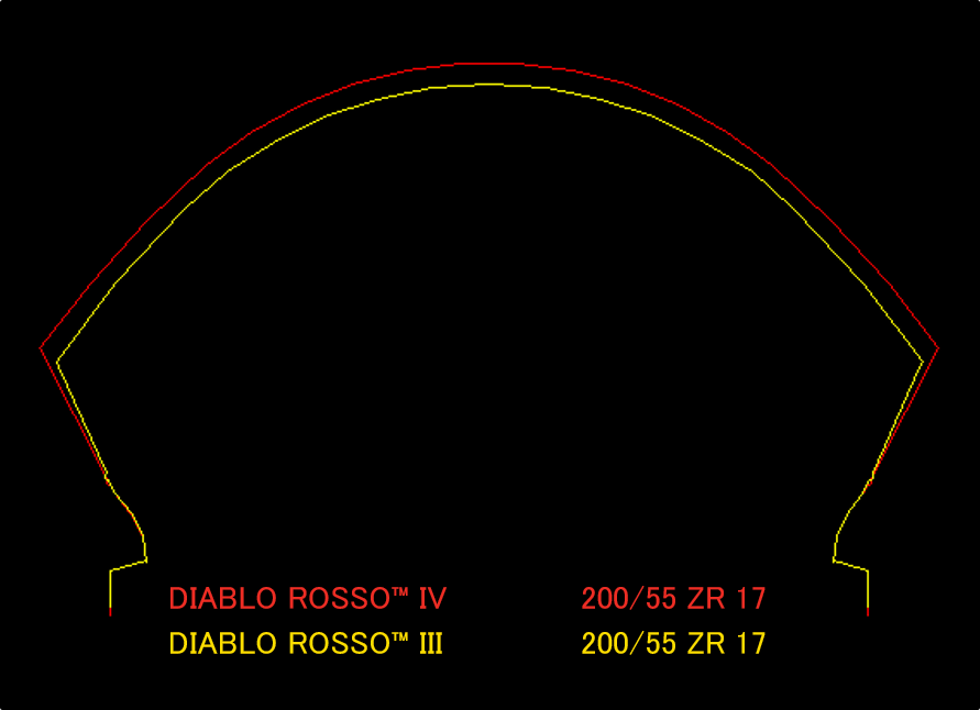 DRIVprofile_R.png